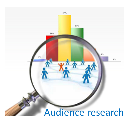 Audience research Earth PR